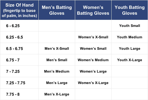 batting gloves sizing chart